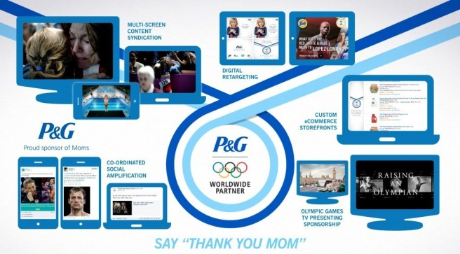 P&G_Thank_you_Mom